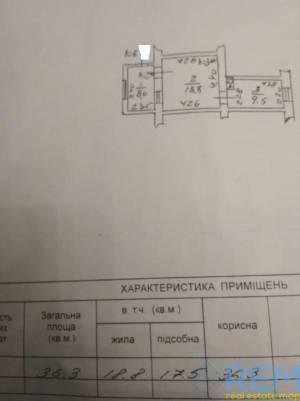 2-комн., 36.3 кв. м., Чернышевского, Молдаванка, Одесса, Малиновский район
