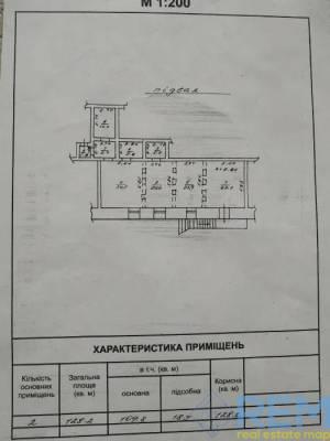 Кафе-бар, Жуковского, 128 кв. м., Центр, Одесса, Приморский район