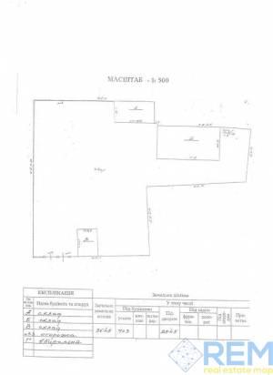 Комплекс сооружений, Картамышевский пер, 3648 кв. м., Центр, Одесса, Приморский район